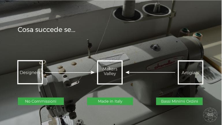 makersvalley platform